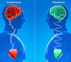 incoherence_coherence